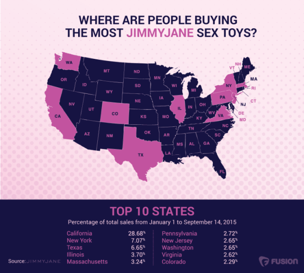 Where In the World Are People Buying the Most Sex Toys? -Jawbreaker